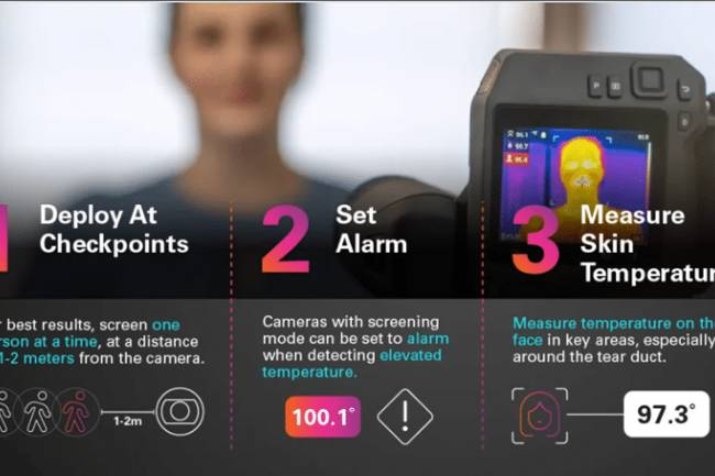 All you need to know about Thermal Imaging Systems