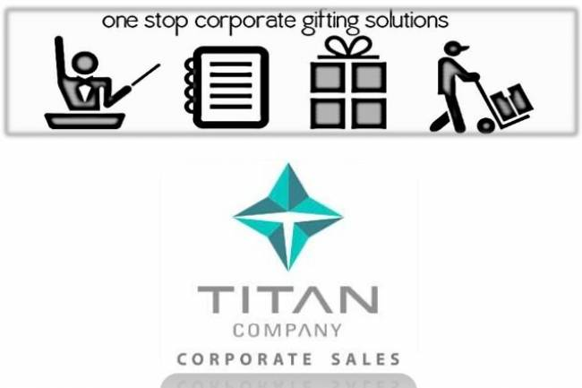 The Future of Corporate Gifting Solutions