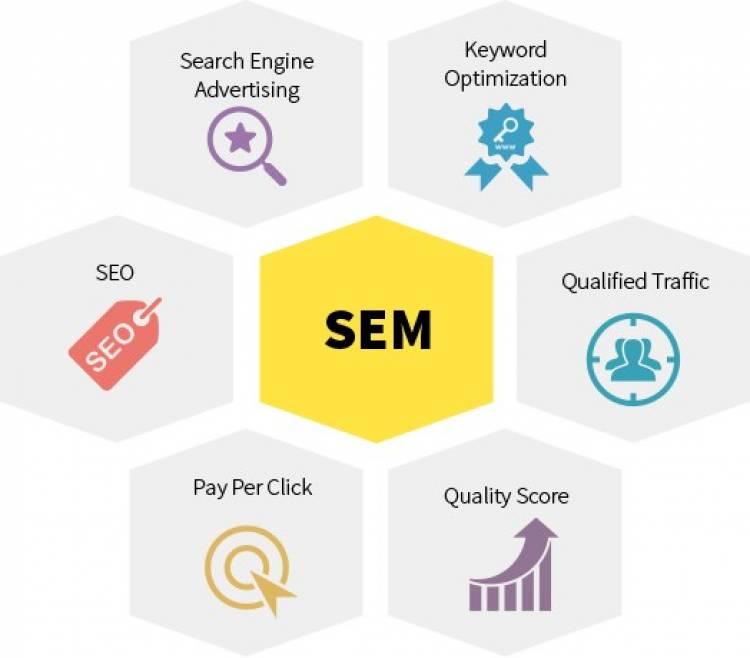 What Is SEM In Digital Marketing?