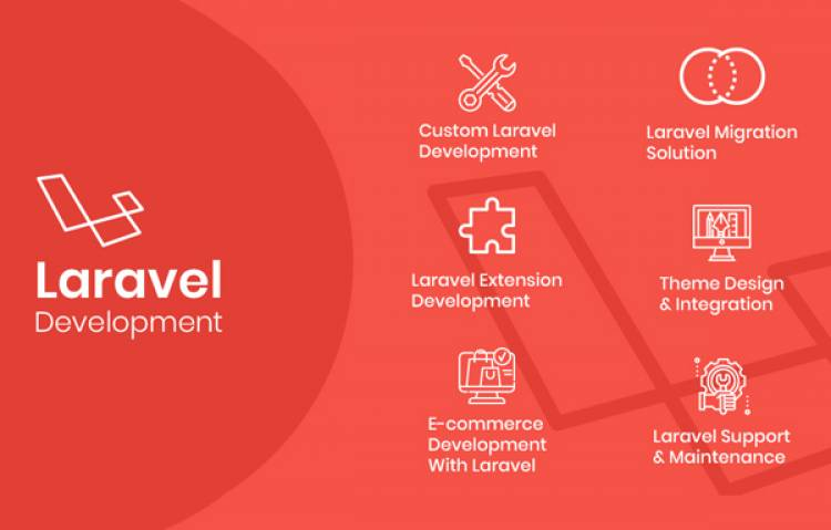 Why Businesses Should Use the Laravel PHP Framework